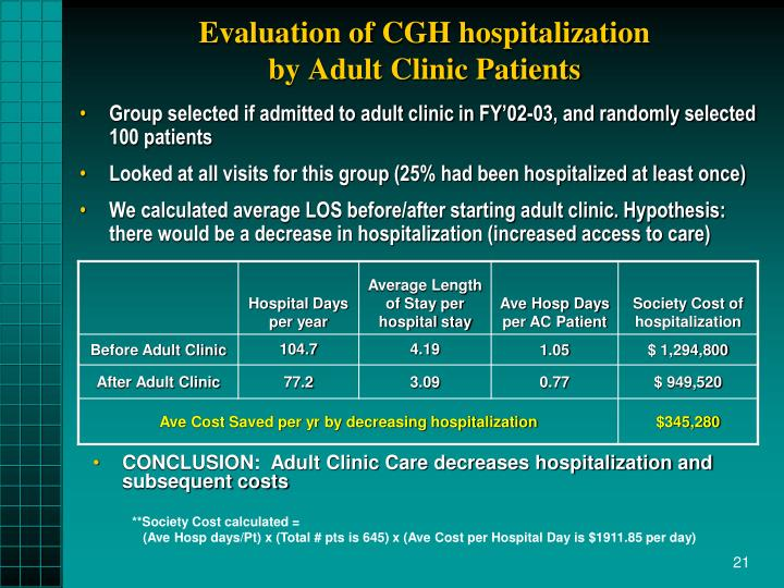Evaluation of CGH hospitalization