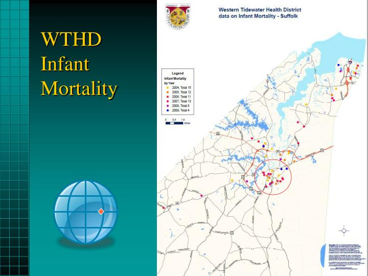 WTHD Infant Mortality