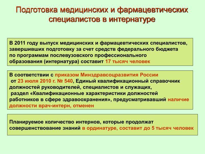 Подготовка медицинских и фармацевтических специалистов в интернатуре