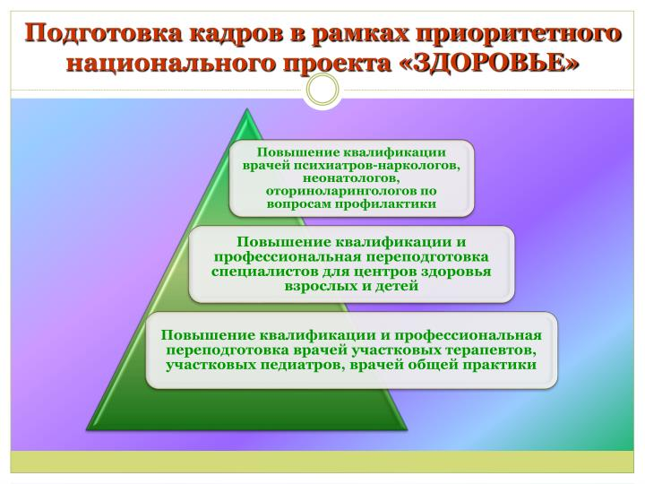 Подготовка кадров в рамках приоритетного национального проекта «ЗДОРОВЬЕ»