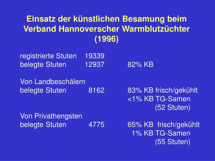 Einsatz der künstlichen Besamung beim Verband Hannoverscher Warmblutzüchter (1996)
