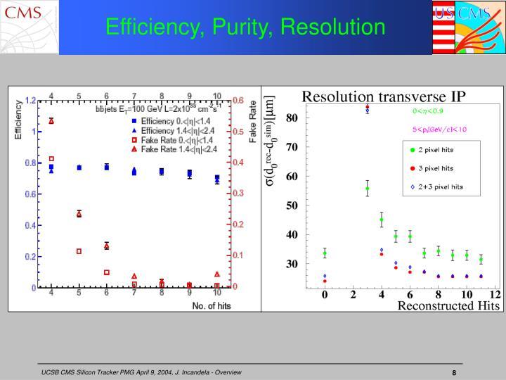 Efficiency, Purity, Resolution