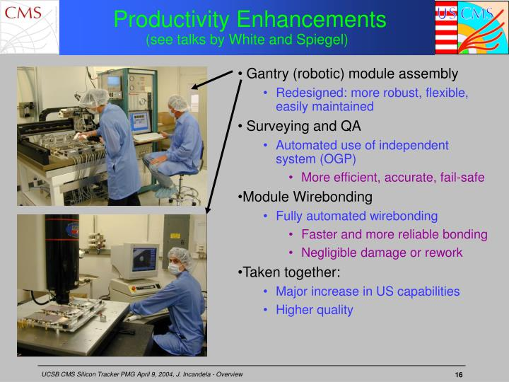 Productivity Enhancements
