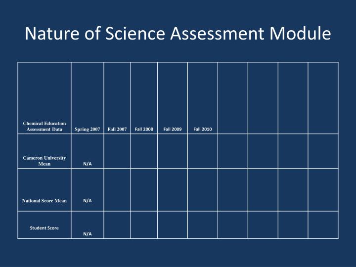 Nature of Science Assessment Module