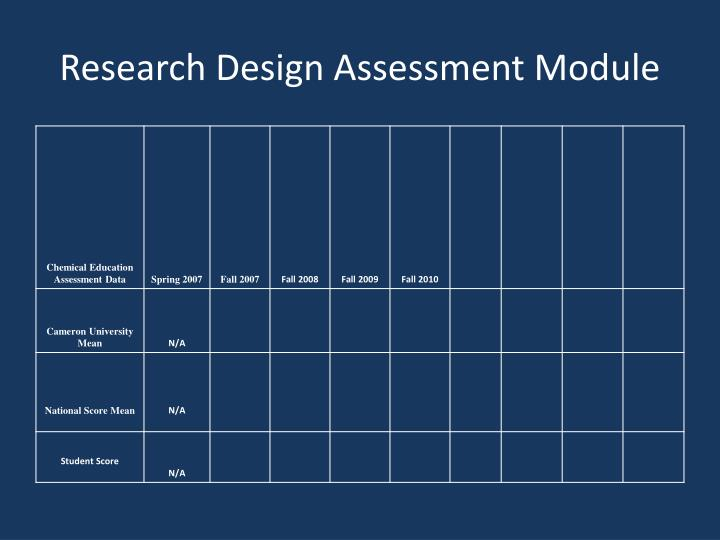 Research Design Assessment Module