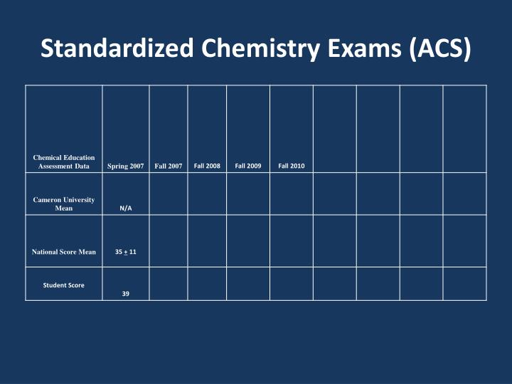 Standardized Chemistry Exams (ACS)