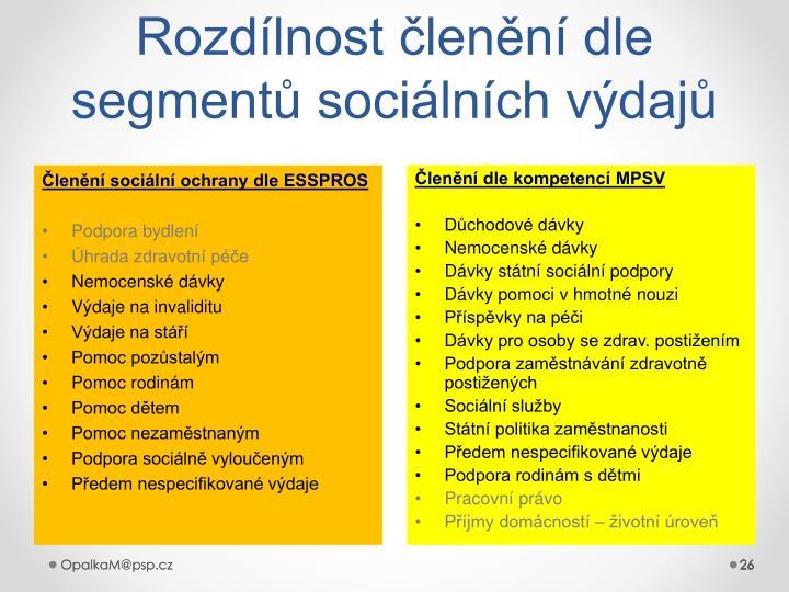 Členění sociální ochrany dle ESSPROS