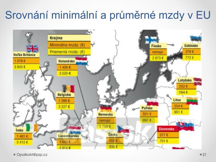 Srovnání minimální a průměrné mzdy v EU