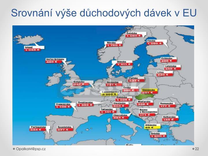 Srovnání výše důchodových dávek v EU
