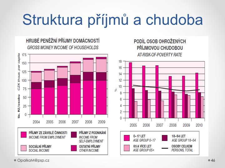 Struktura příjmů a chudoba