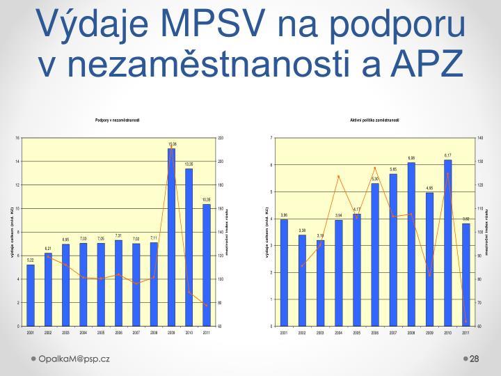 Výdaje MPSV na podporu v nezaměstnanosti a APZ