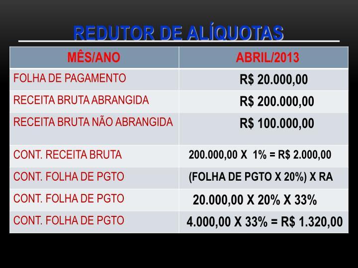 REDUTOR DE ALÍQUOTAS