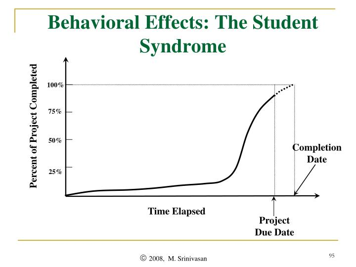 Behavioral Effects: The Student Syndrome