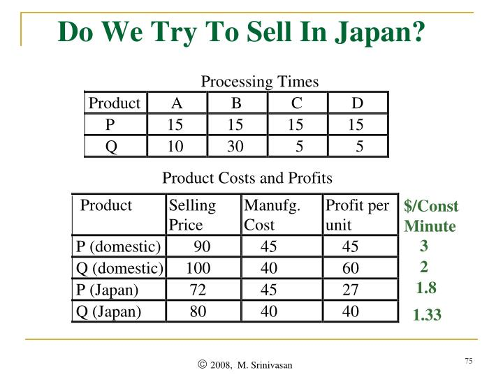 Do We Try To Sell In Japan?