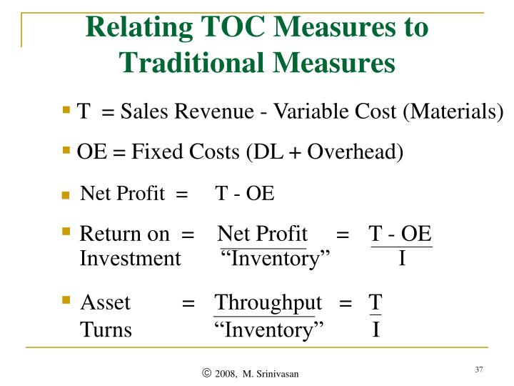 "Return on  =    Net Profit     =T - OE Investment       ""Inventory""            I"