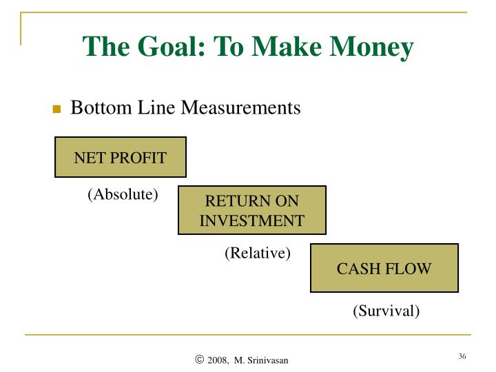 The Goal: To Make Money