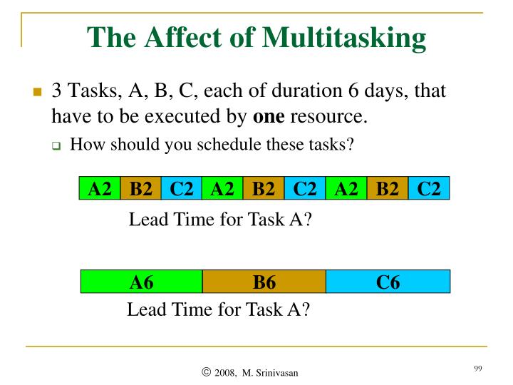 The Affect of Multitasking