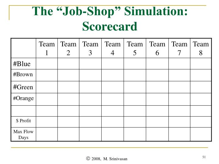 "The ""Job-Shop"" Simulation: Scorecard"