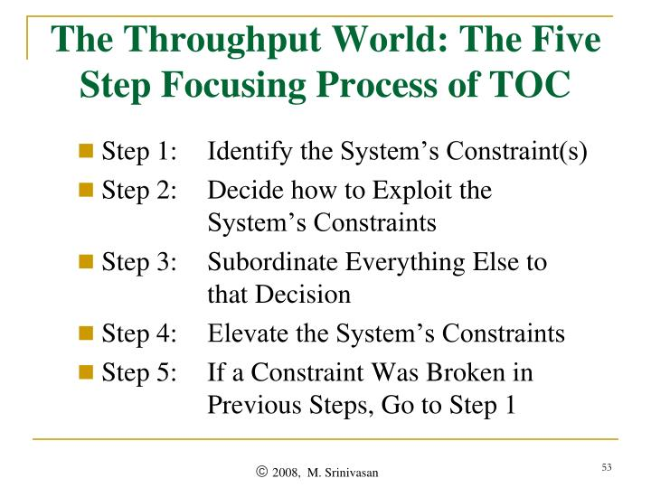 The Throughput World: The Five Step Focusing Process of TOC