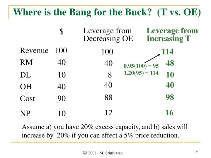 Where is the Bang for the Buck?  (T vs. OE)
