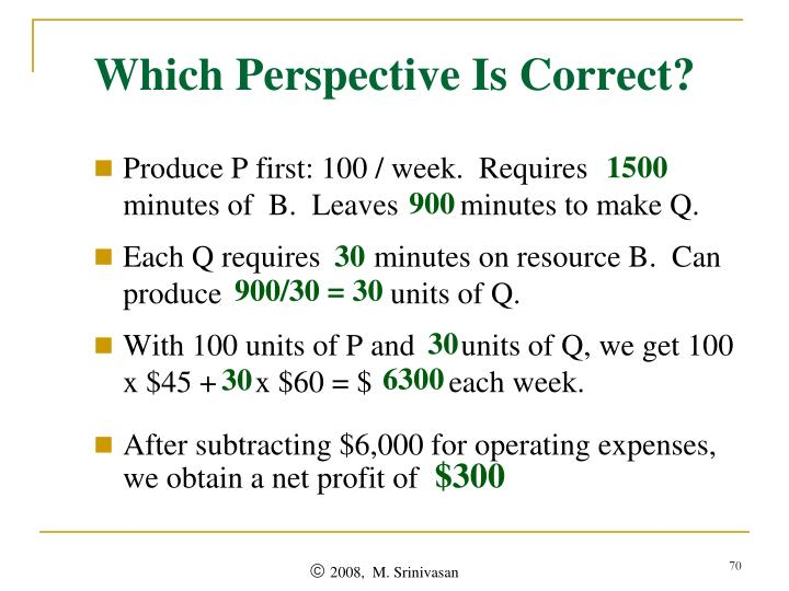 Which Perspective Is Correct?