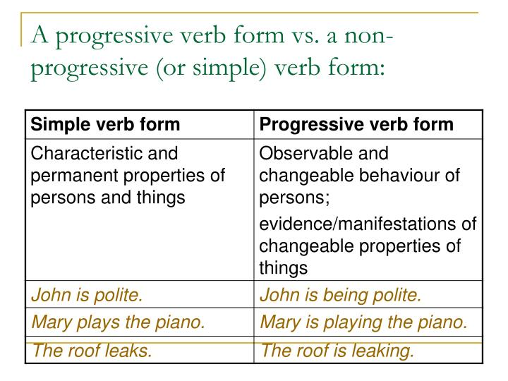 A progressive verb form vs. a non-progressive (or simple) verb form: