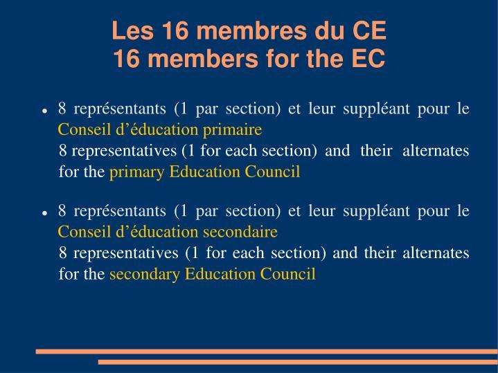 Les 16 membres du CE