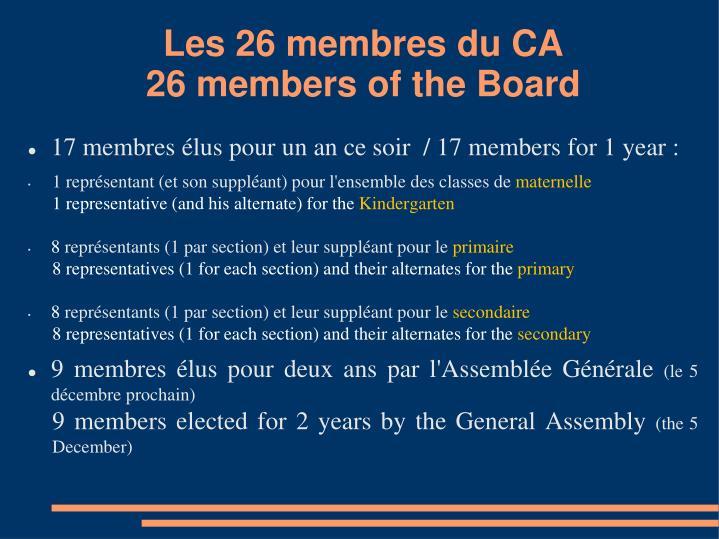 Les 26 membres du CA