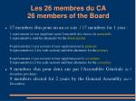 les 26 membres du ca 26 members of the board