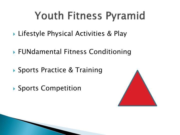 Youth Fitness Pyramid