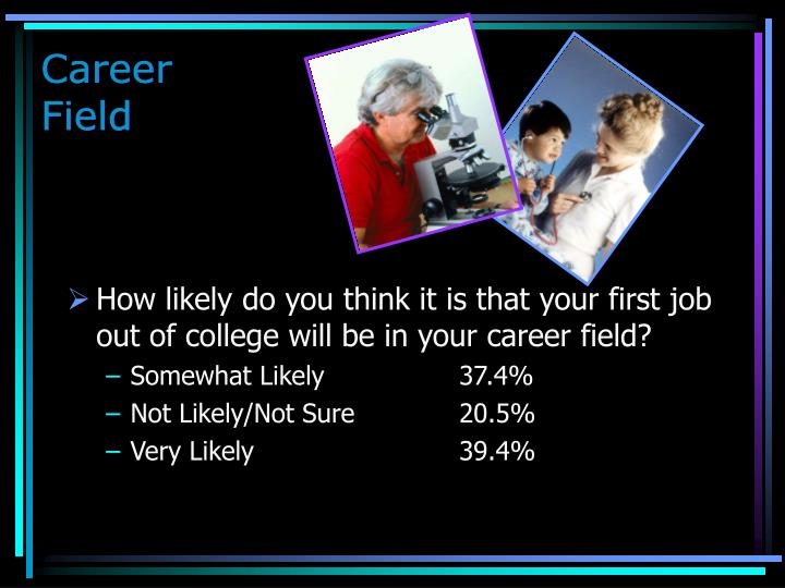 Career                                    Field