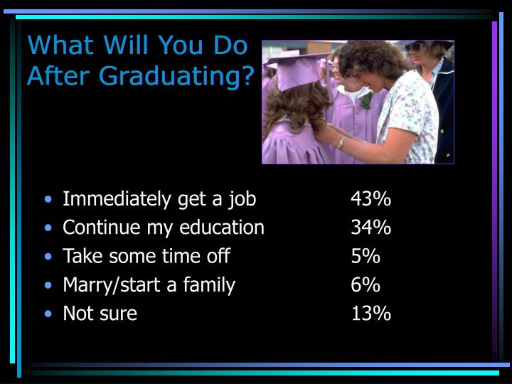 What Will You Do                        After Graduating?