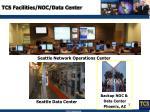 tcs facilities noc data center