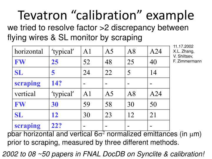 "Tevatron ""calibration"" example"