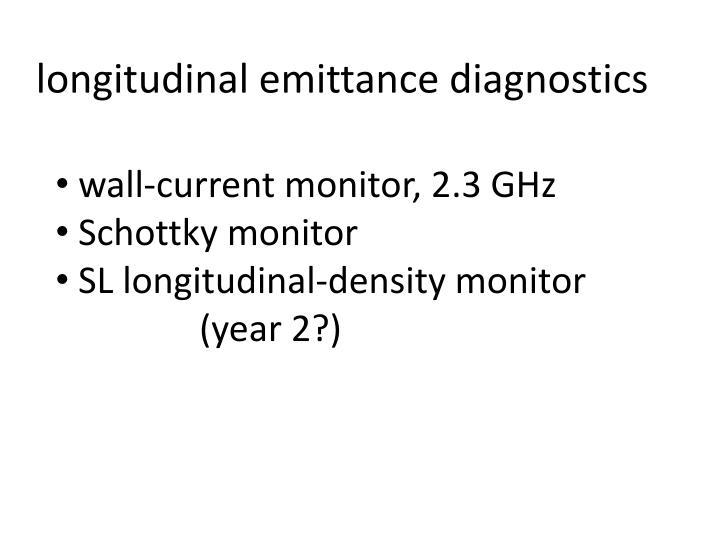 longitudinal emittance diagnostics