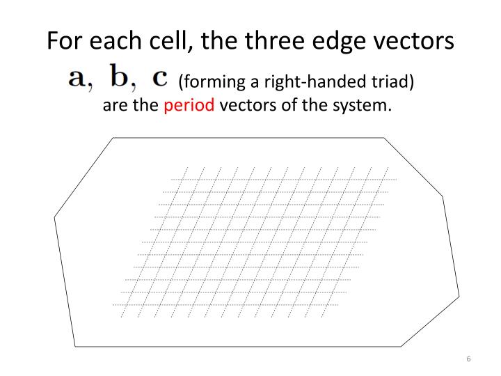 For each cell, the three edge vectors