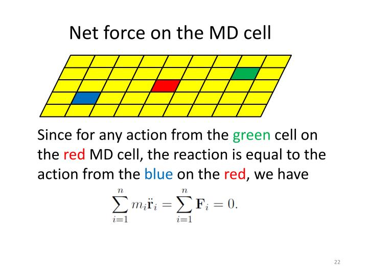 Net force on the MD cell
