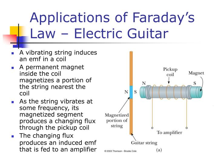 Applications of Faraday's Law – Electric Guitar