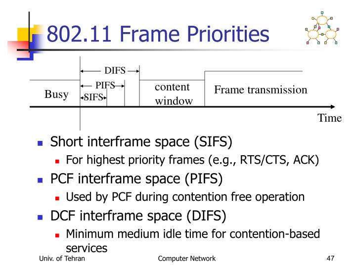 802.11 Frame Priorities
