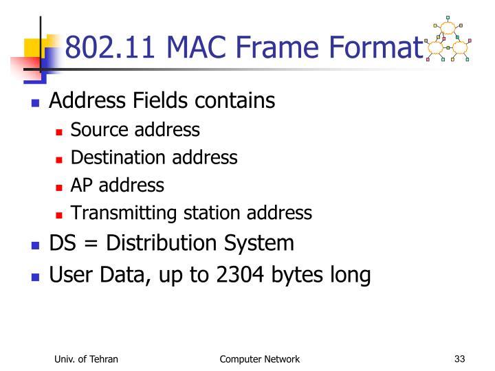 802.11 MAC Frame Format