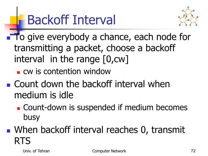 Backoff Interval