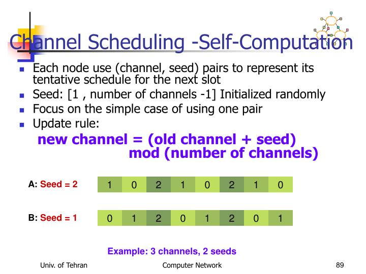 Channel Scheduling -Self-Computation