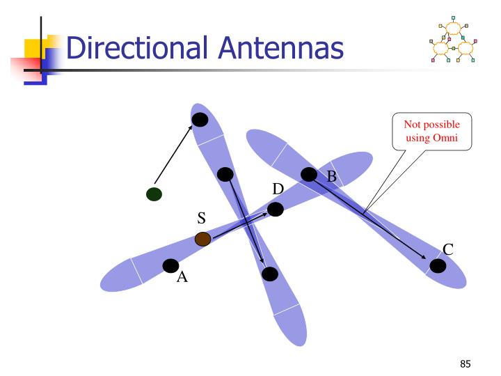 Directional Antennas