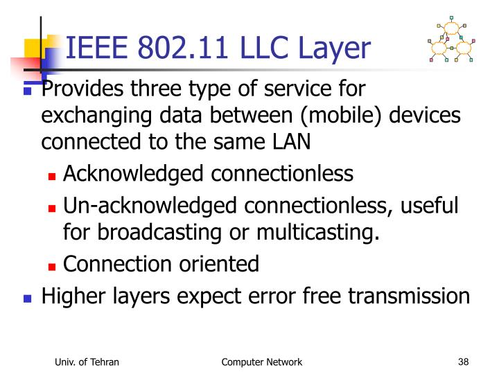IEEE 802.11 LLC Layer