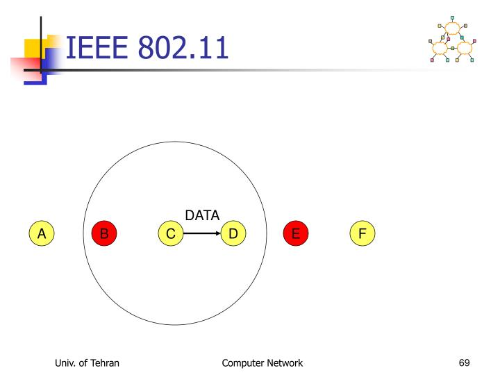 IEEE 802.11
