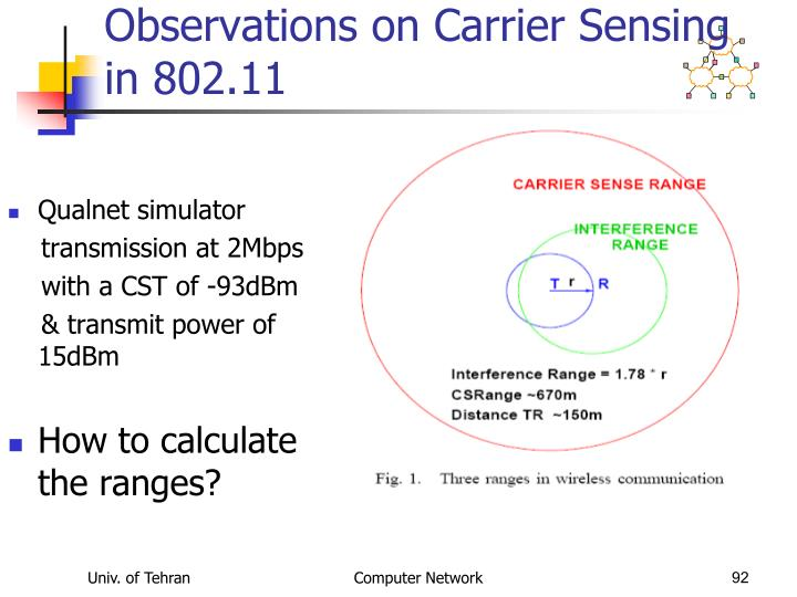 Observations on Carrier Sensing in 802.11
