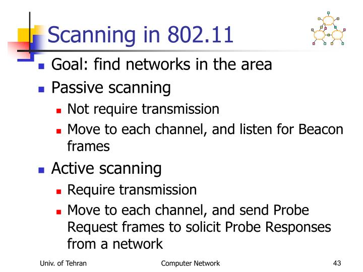 Scanning in 802.11