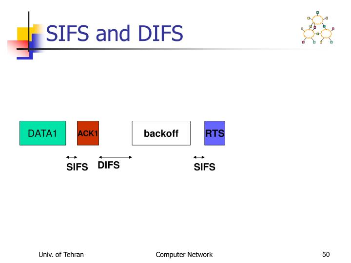 SIFS and DIFS