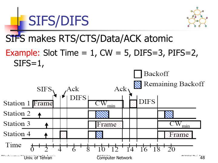 SIFS/DIFS