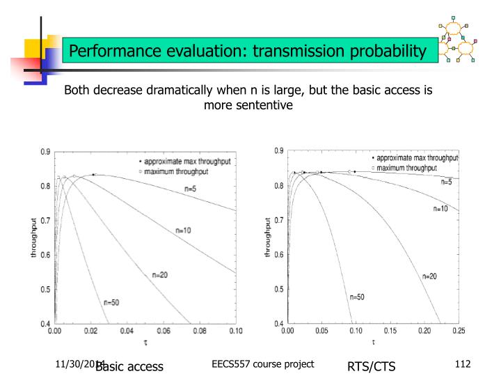 Performance evaluation: transmission probability